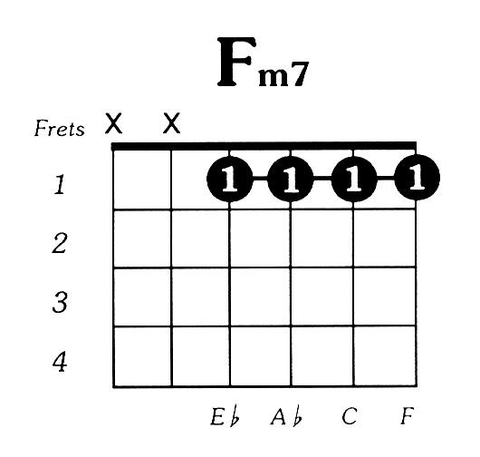A2 Fm7 F9 Gsus – PWN The Code
