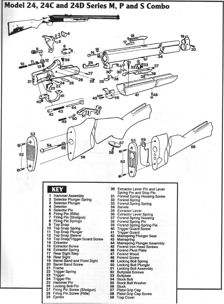 index of   stan  guns  docs